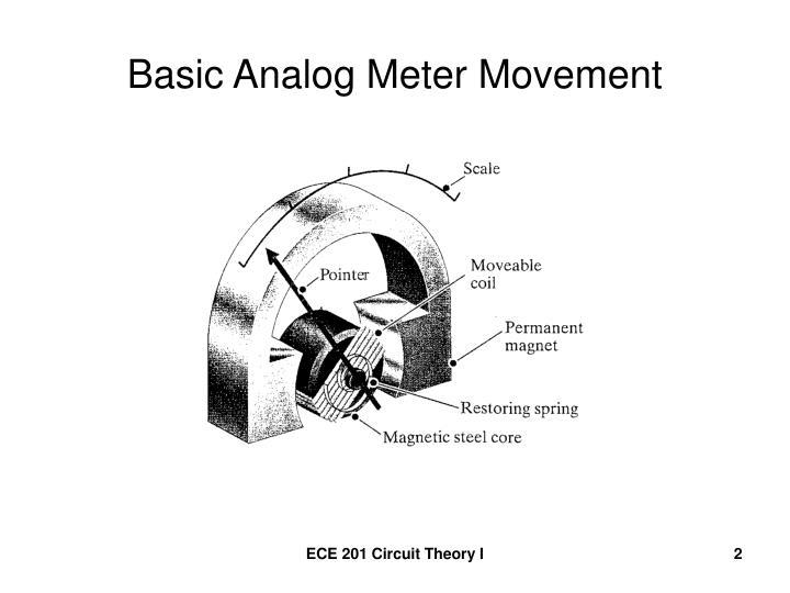 Basic Analog Meter Movement