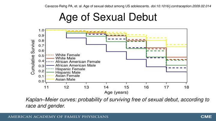 Cavazos-Rehg PA, et. al. Age of sexual debut among US adolescents.