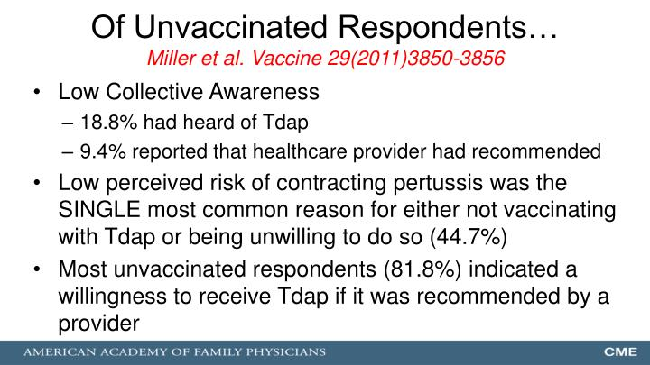 Of Unvaccinated Respondents…