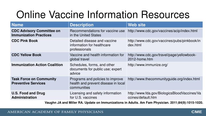 Online Vaccine Information Resources