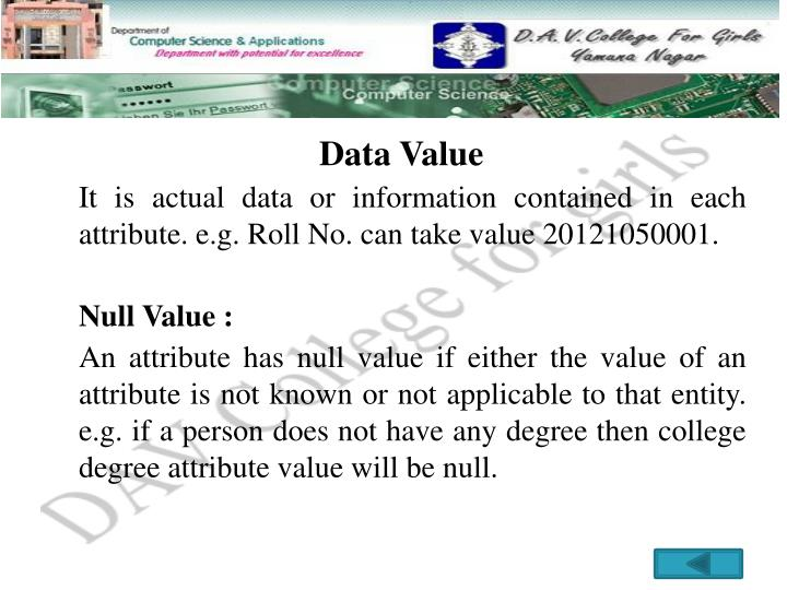 Data Value