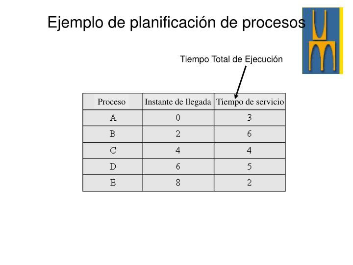 Ejemplo de planificación de procesos