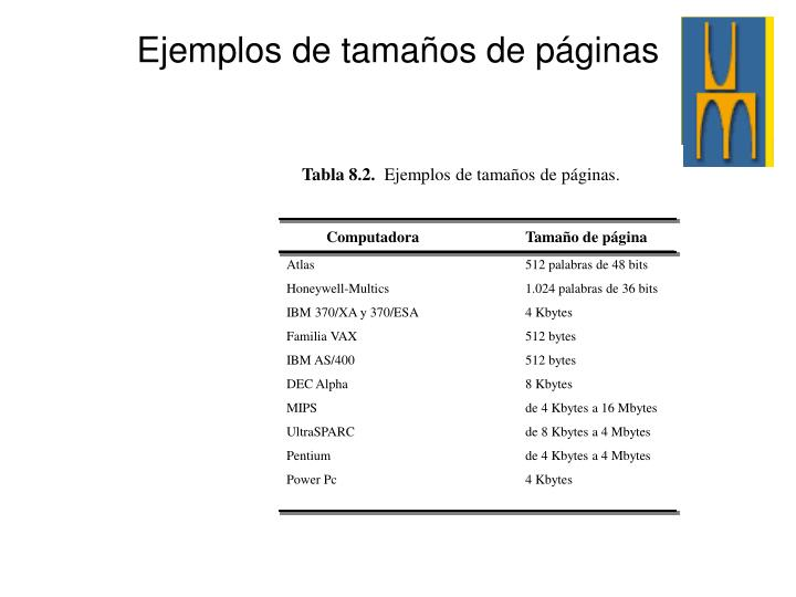 Ejemplos de tamaños de páginas