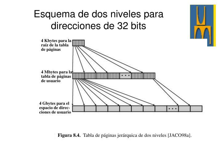 Esquema de dos niveles para direcciones de 32 bits