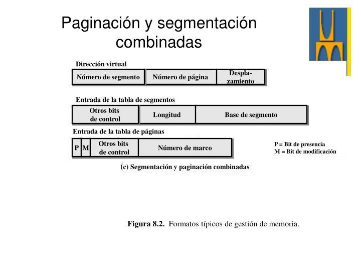 Paginación y segmentación combinadas