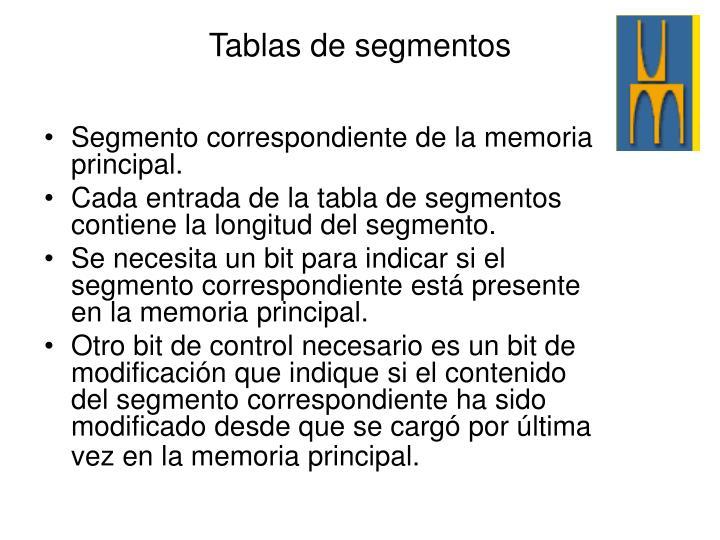 Segmento correspondiente de la memoria principal.