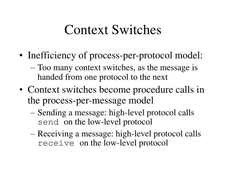 Context Switches