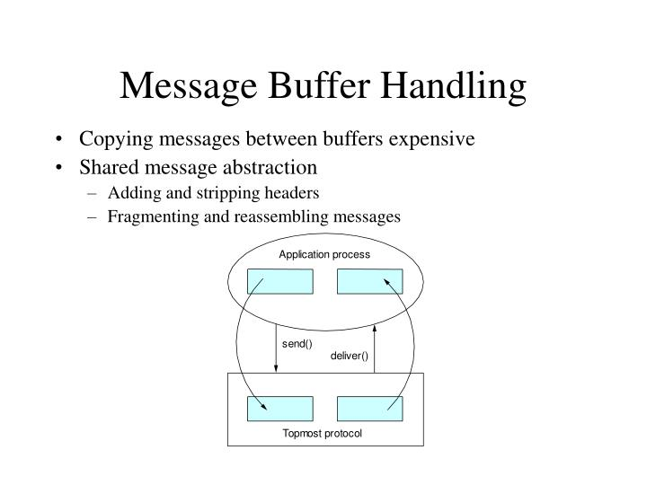 Message Buffer Handling