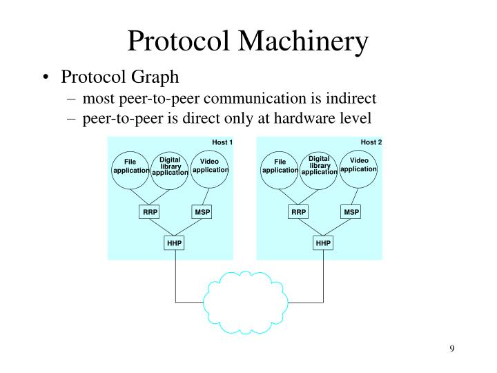 Protocol Machinery
