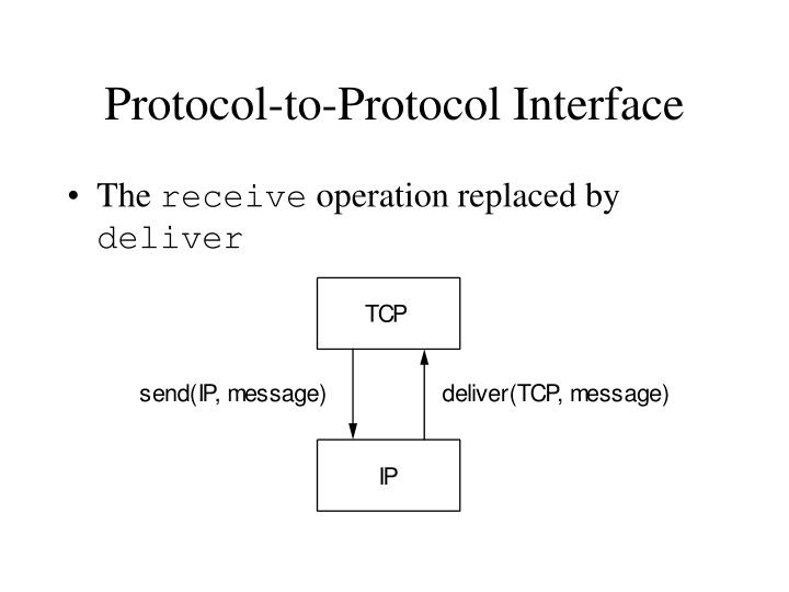 Protocol-to-Protocol Interface