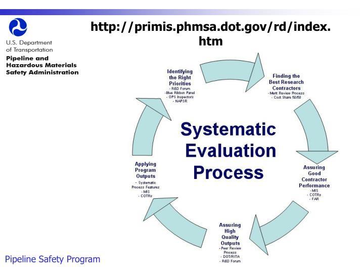 http://primis.phmsa.dot.gov/rd/index.htm