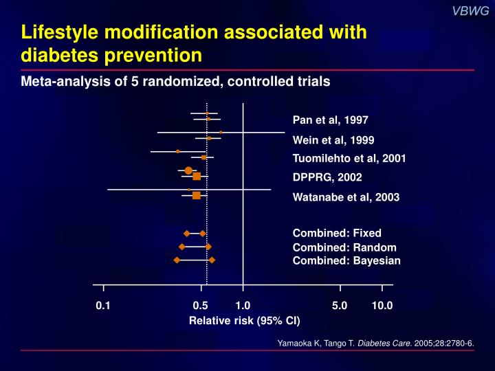 Lifestyle modification associated with diabetes prevention