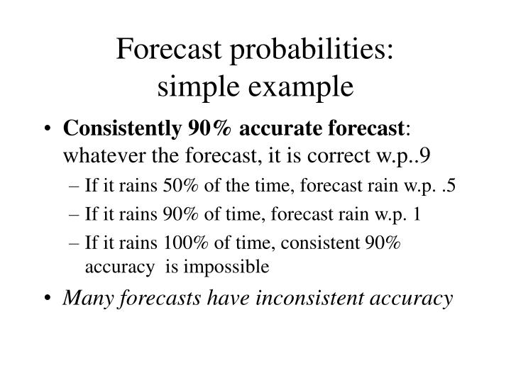 Forecast probabilities: