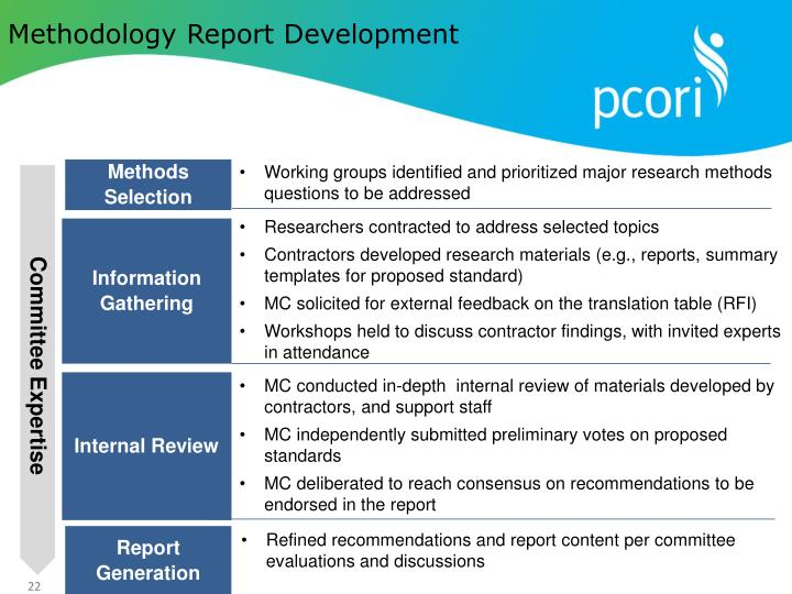 Methodology Report Development