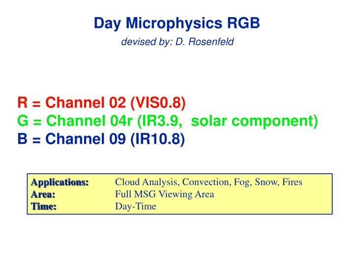 Day Microphysics RGB