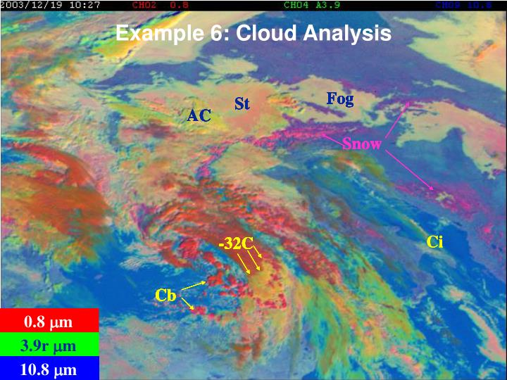 Example 6: Cloud Analysis