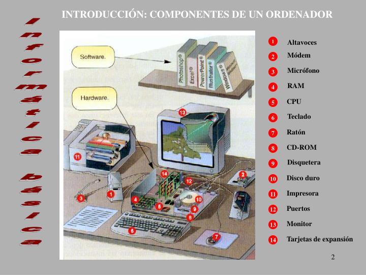 INTRODUCCIÓN: COMPONENTES DE UN ORDENADOR