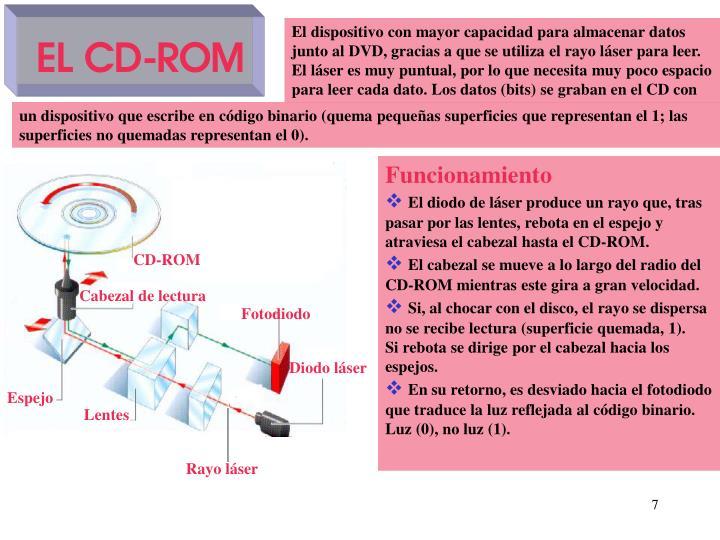 EL CD-ROM
