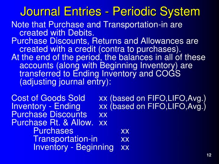Journal Entries - Periodic System