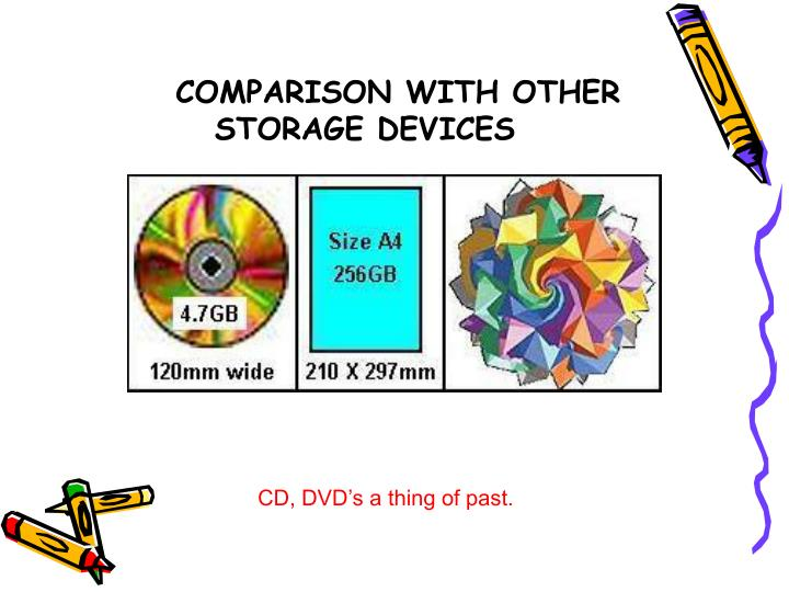 COMPARISON WITH OTHER STORAGE DEVICES