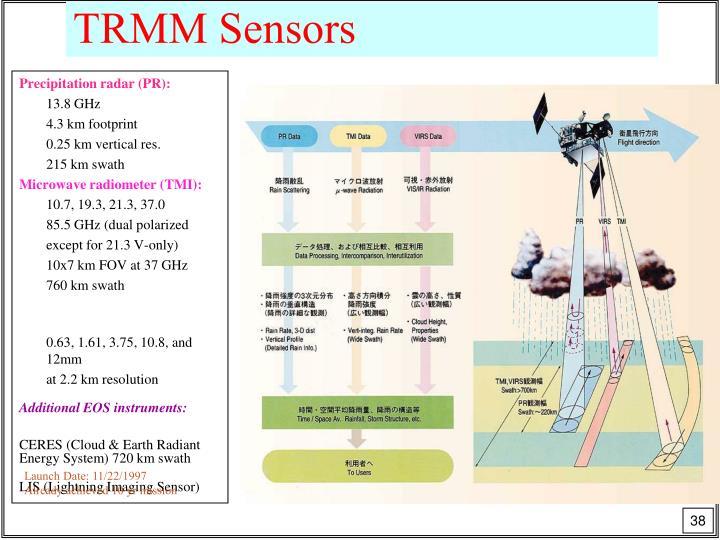 TRMM Sensors