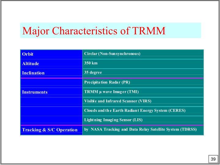 Major Characteristics of TRMM