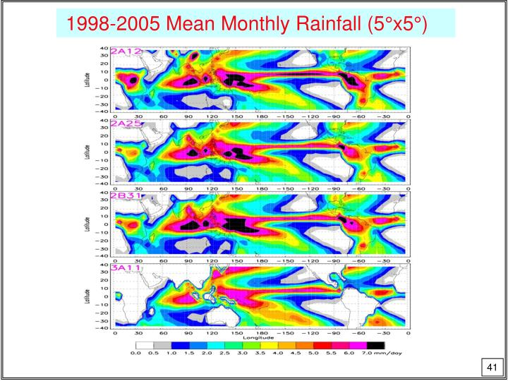1998-2005 Mean Monthly Rainfall (5°x5°)