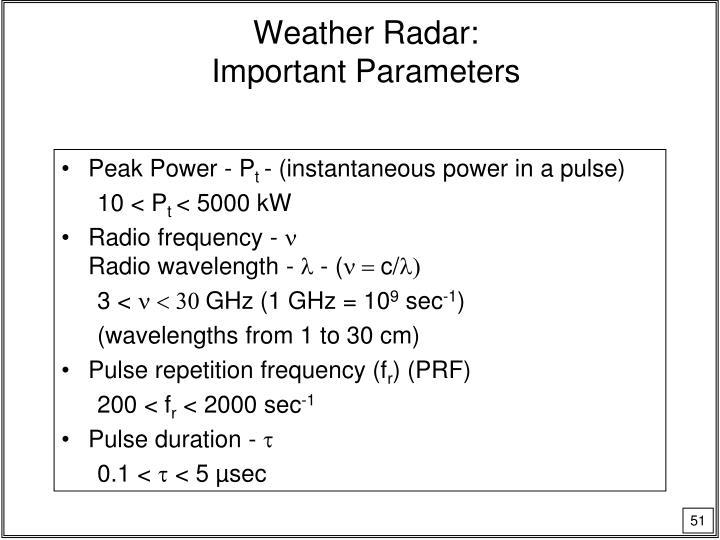 Weather Radar: