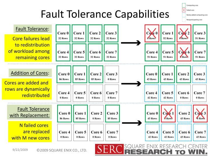 Fault Tolerance Capabilities