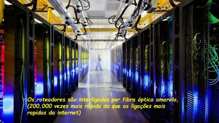 Os roteadores são interligados por fibra óptica amarelo,