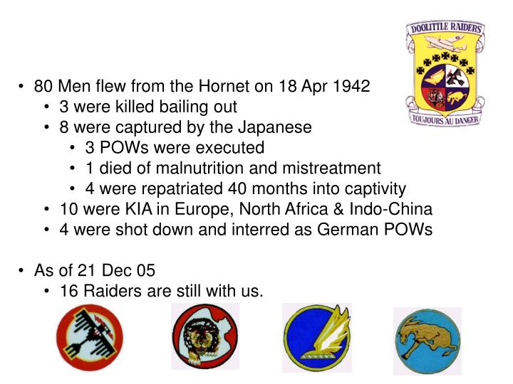 80 Men flew from the Hornet on 18 Apr 1942