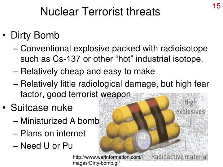 Nuclear Terrorist threats