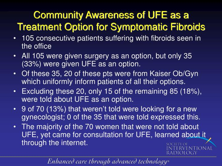 Community Awareness of UFE as a Treatment Option for Symptomatic Fibroids