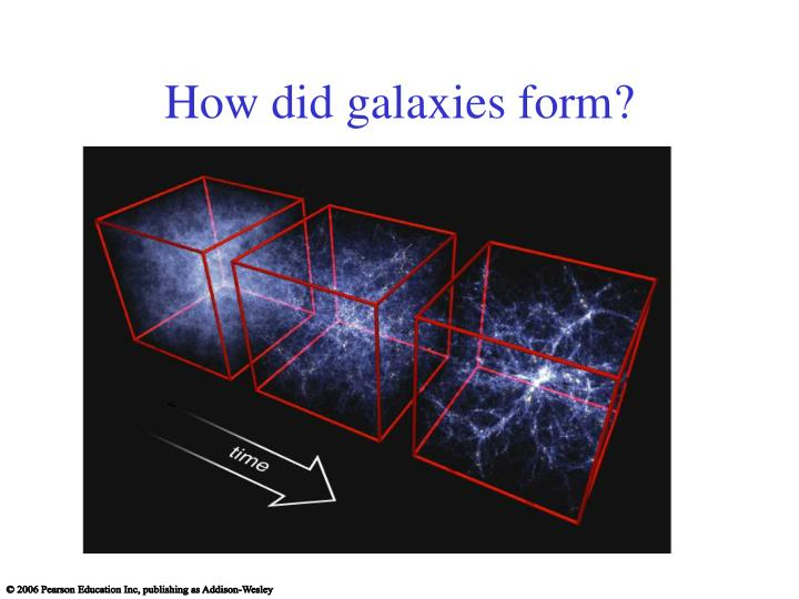 How did galaxies form?
