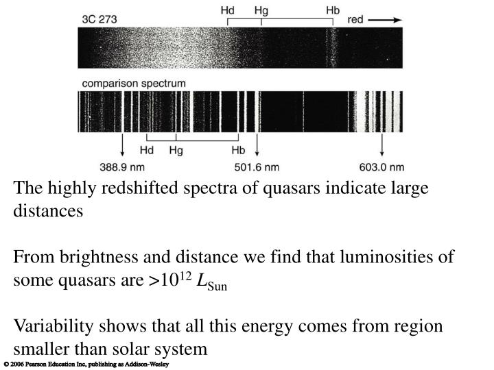 The highly redshifted spectra of quasars indicate large distances