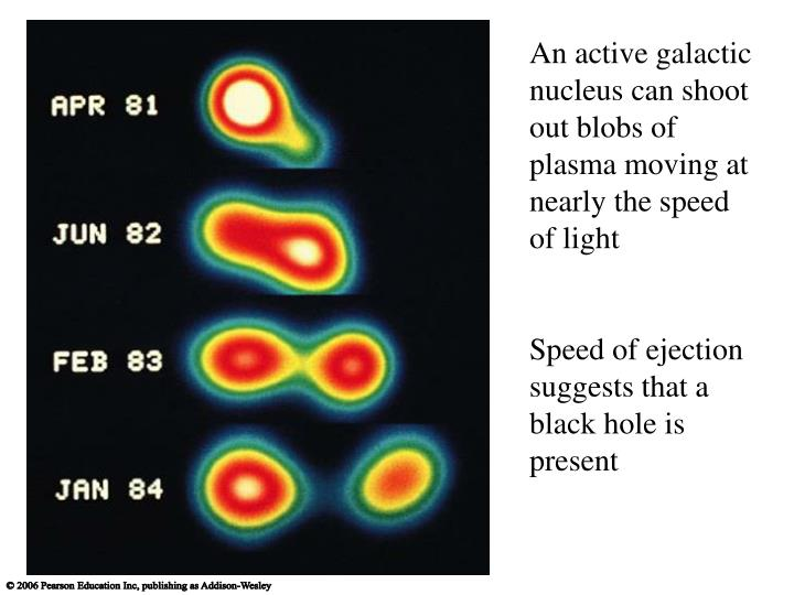 An active galactic nucleus can shoot out blobs of plasma moving at nearly the speed of light