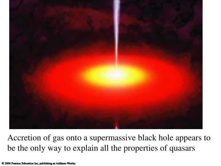 Accretion of gas onto a supermassive black hole appears to be the only way to explain all the properties of quasars