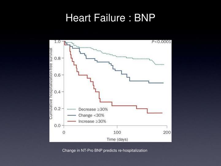 Heart Failure : BNP