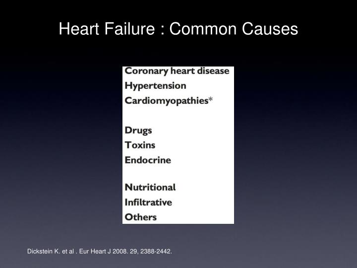 Heart Failure : Common Causes