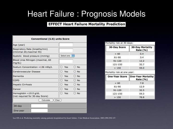 Heart Failure : Prognosis Models