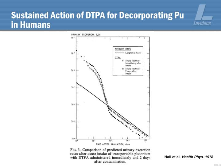 Sustained Action of DTPA for Decorporating Pu in Humans