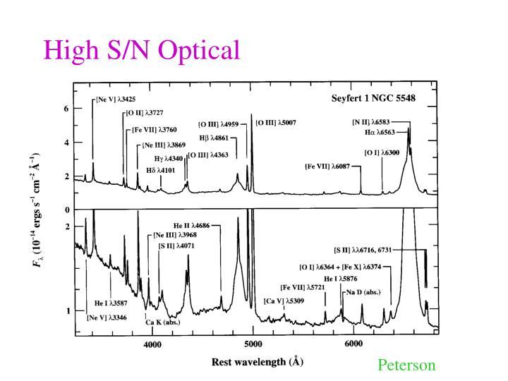 High S/N Optical