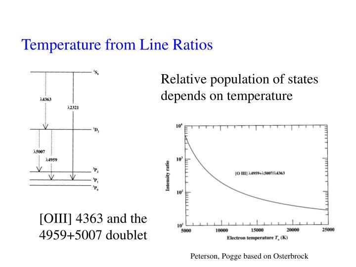 Temperature from Line Ratios
