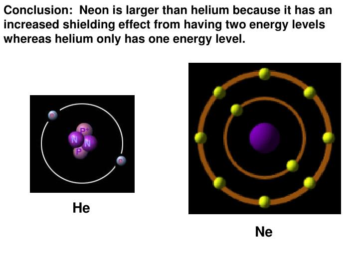Conclusion:  Neon is larger than helium because it has an increased shielding effect from having two energy levels whereas helium only has one energy level.