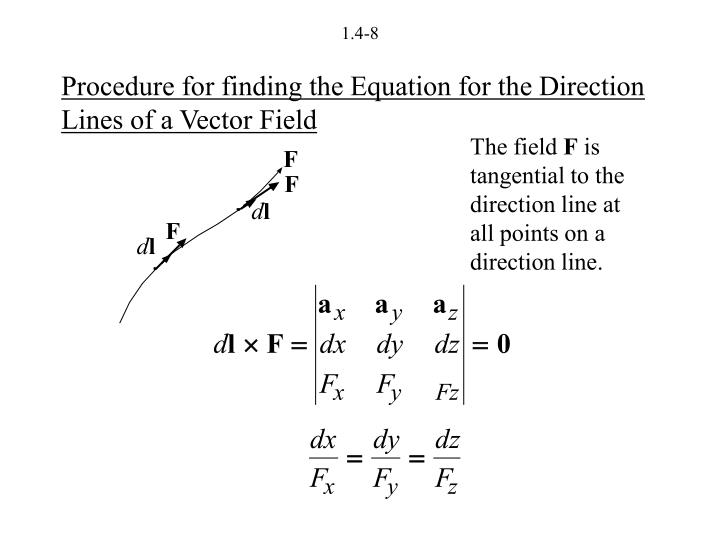 Procedure for finding the Equation for the Direction Lines of a Vector Field