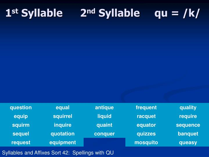 1 st syllable 2 nd syllable qu k