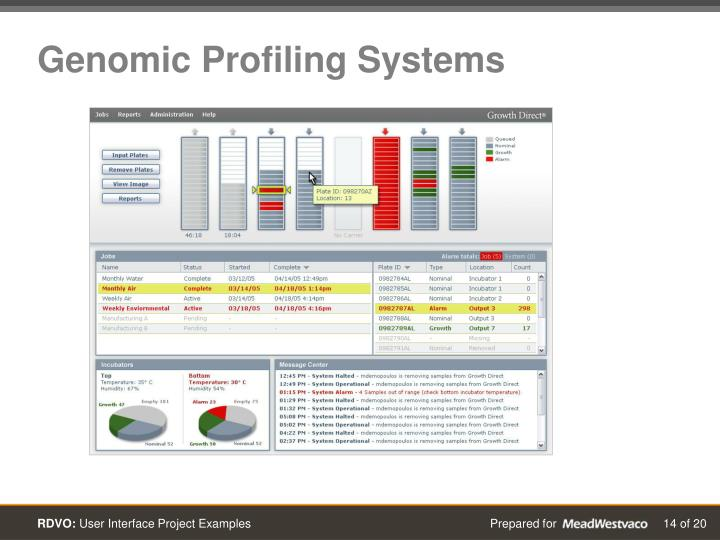 Genomic Profiling Systems