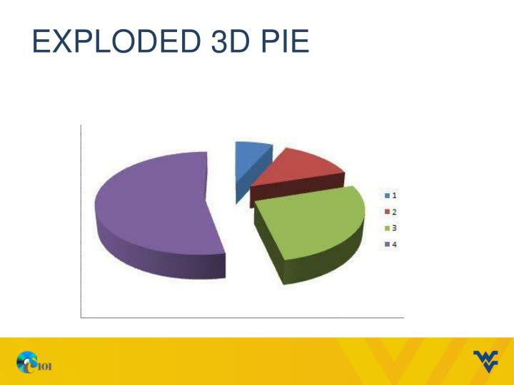 Exploded 3d pie