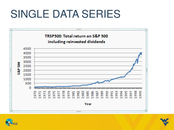 Single data series