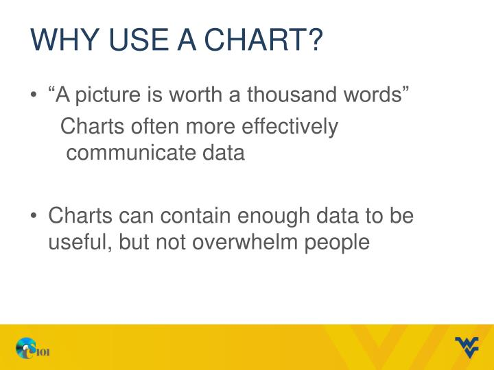 Why use a chart?
